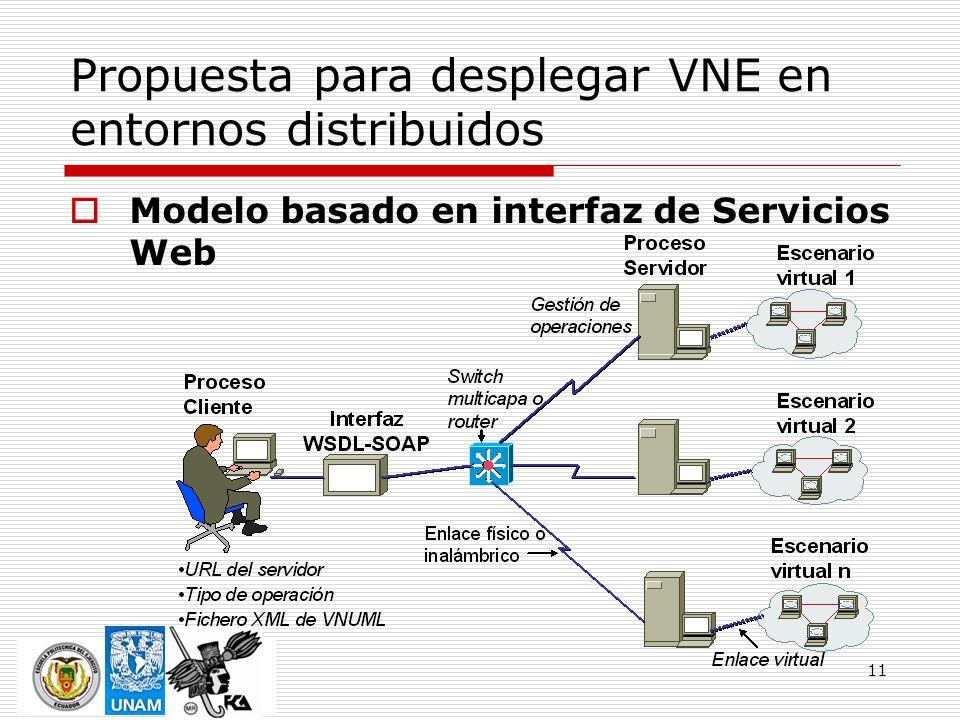 Propuesta para desplegar VNE en entornos distribuidos