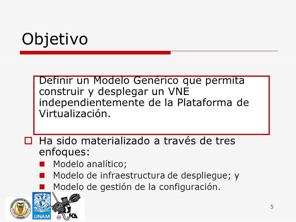Objetivo Definir un Modelo Genérico que permita construir y desplegar un VNE independientemente de la Plataforma de Virtualización.