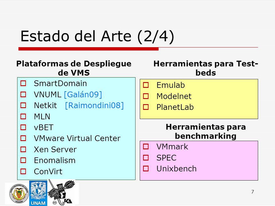 Estado del Arte (2/4) Plataformas de Despliegue de VMS