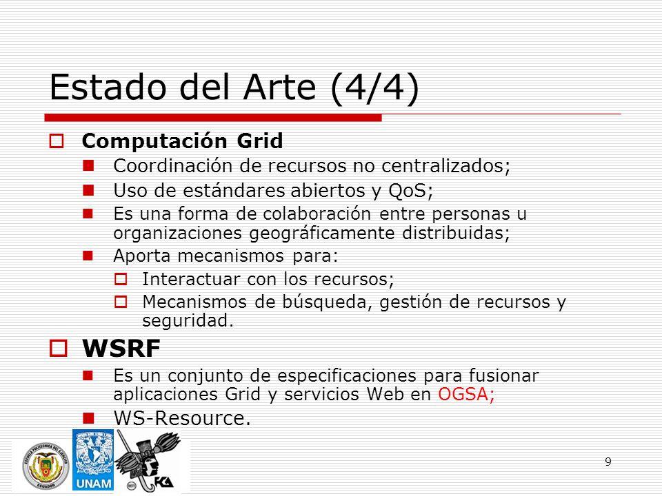 Estado del Arte (4/4) WSRF Computación Grid WS-Resource.