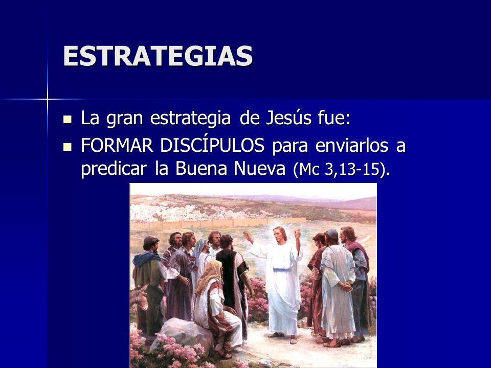 ESTRATEGIAS La gran estrategia de Jesús fue: