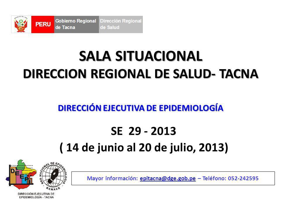 SALA SITUACIONAL DIRECCION REGIONAL DE SALUD- TACNA