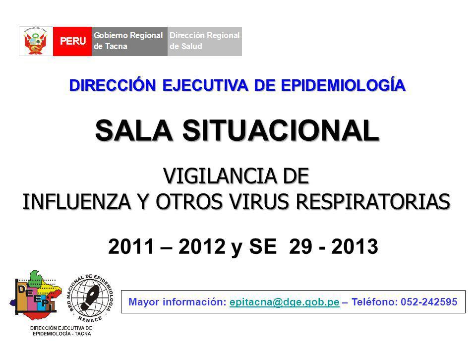 SALA SITUACIONAL VIGILANCIA DE INFLUENZA Y OTROS VIRUS RESPIRATORIAS
