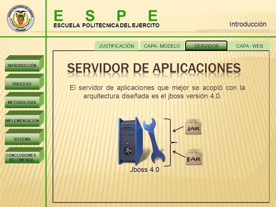 E S P E Servidor de aplicaciones Introducción
