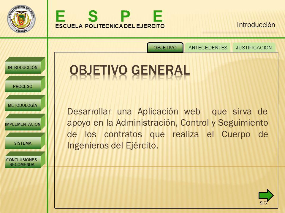E S P E Introducción. ESCUELA POLITECNICA DEL EJERCITO. OBJETIVO. ANTECEDENTES. JUSTIFICACION.