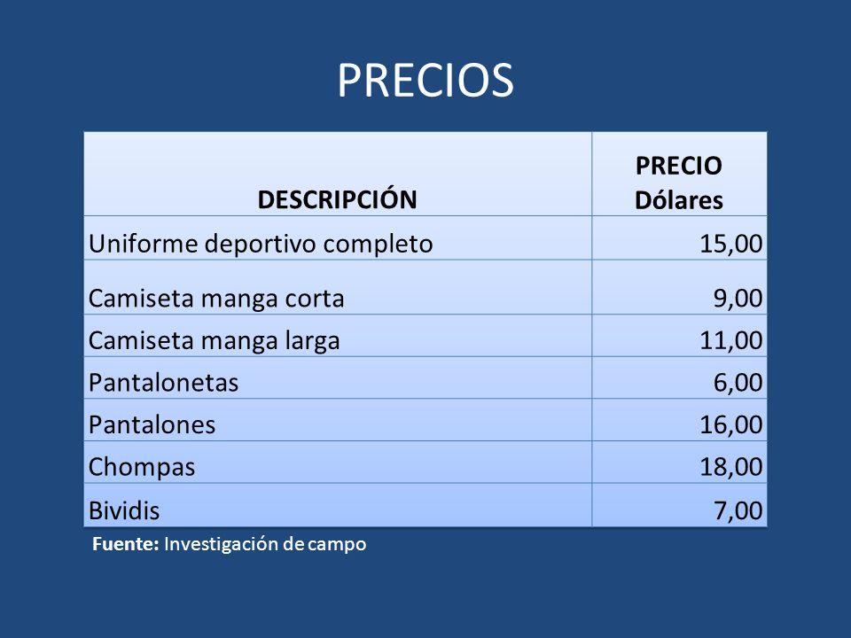 PRECIOS DESCRIPCIÓN PRECIO Dólares Uniforme deportivo completo 15,00