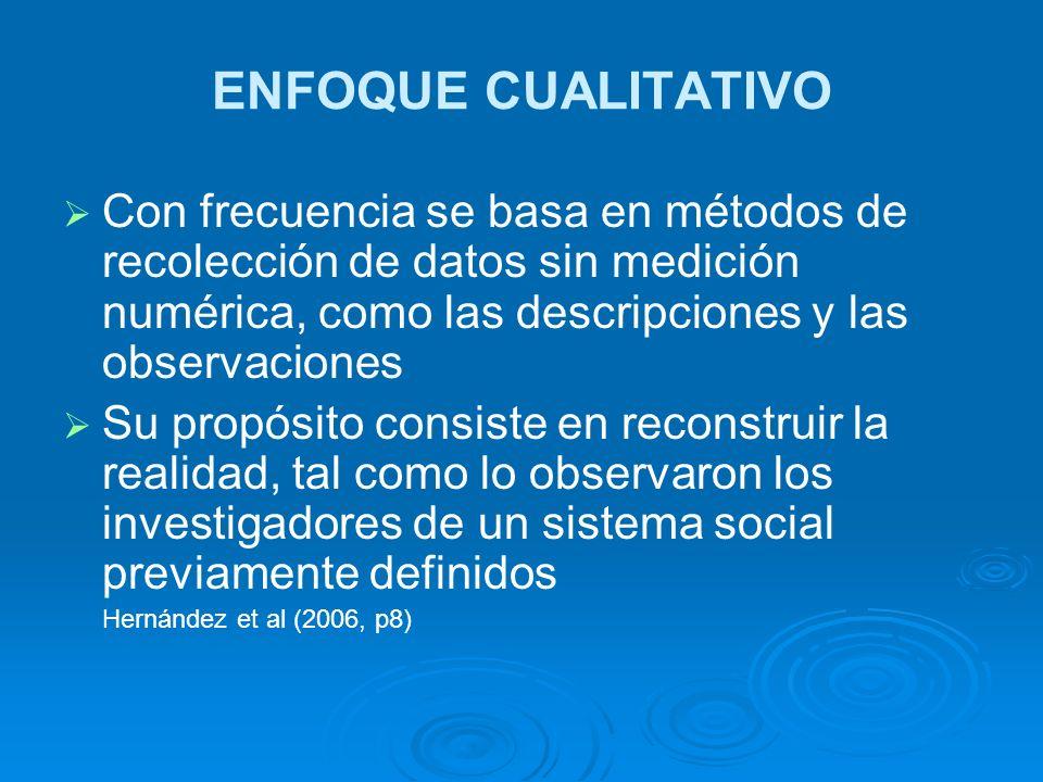 ENFOQUE CUALITATIVOCon frecuencia se basa en métodos de recolección de datos sin medición numérica, como las descripciones y las observaciones.