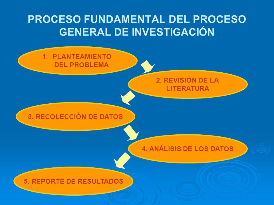 PROCESO FUNDAMENTAL DEL PROCESO GENERAL DE INVESTIGACIÓN