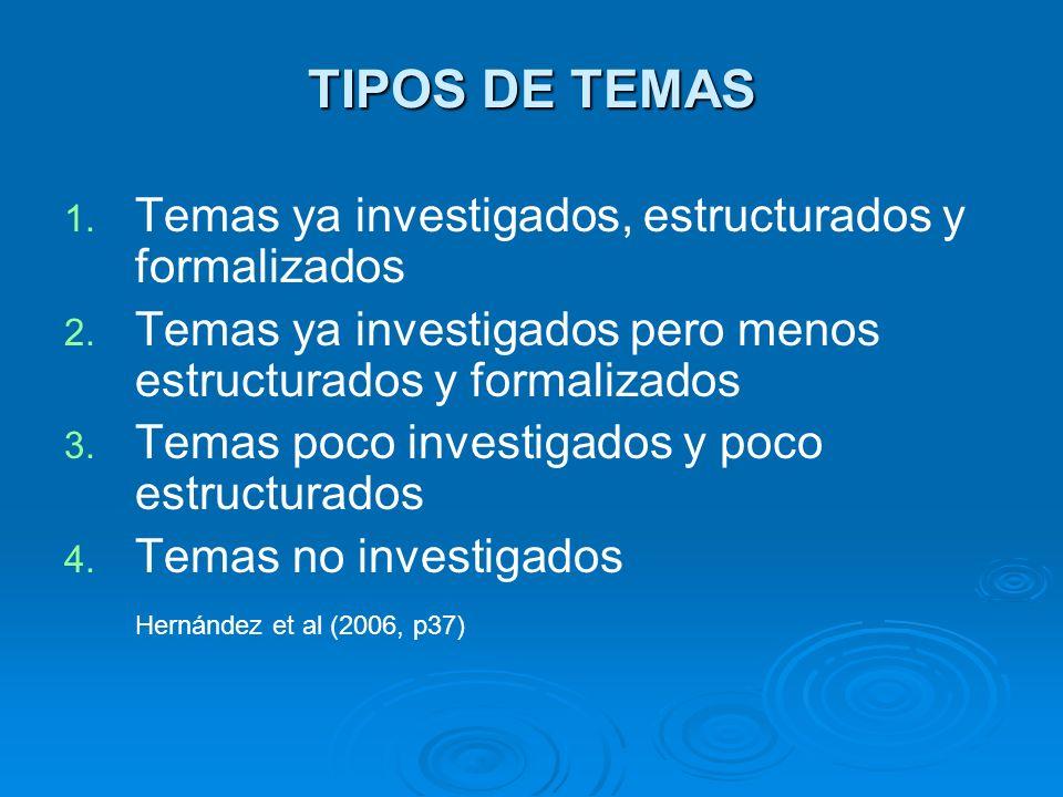 TIPOS DE TEMAS Temas ya investigados, estructurados y formalizados