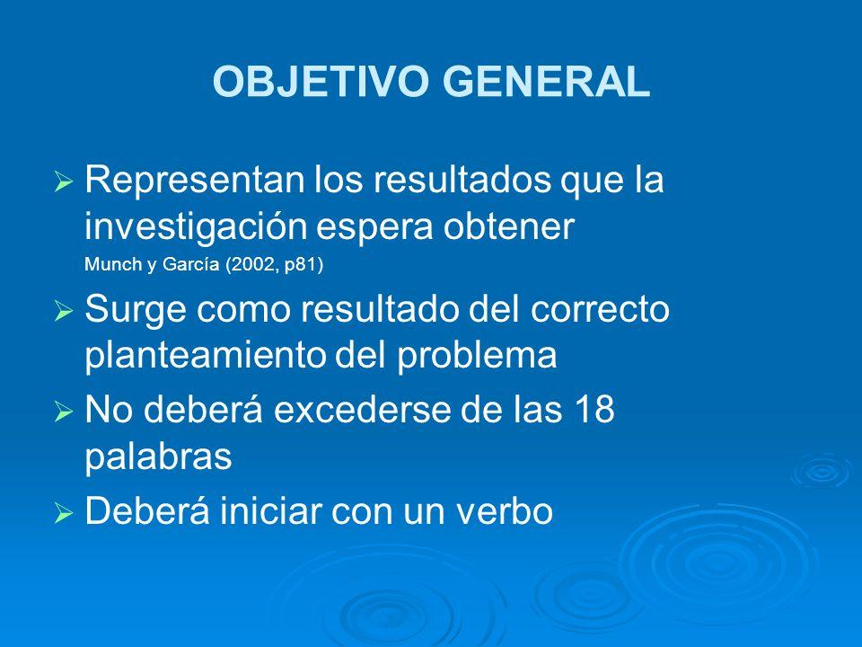 OBJETIVO GENERAL Representan los resultados que la investigación espera obtener. Munch y García (2002, p81)