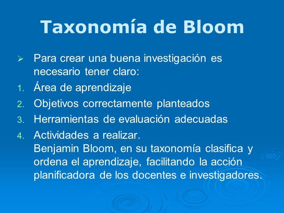 Taxonomía de Bloom Para crear una buena investigación es necesario tener claro: Área de aprendizaje.