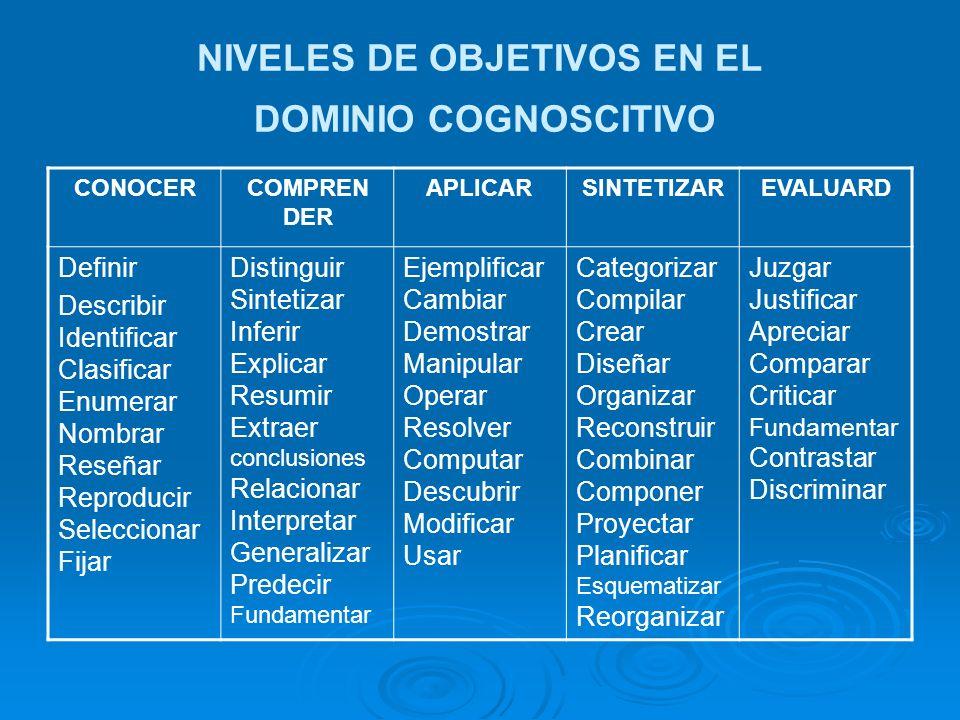 NIVELES DE OBJETIVOS EN EL DOMINIO COGNOSCITIVO