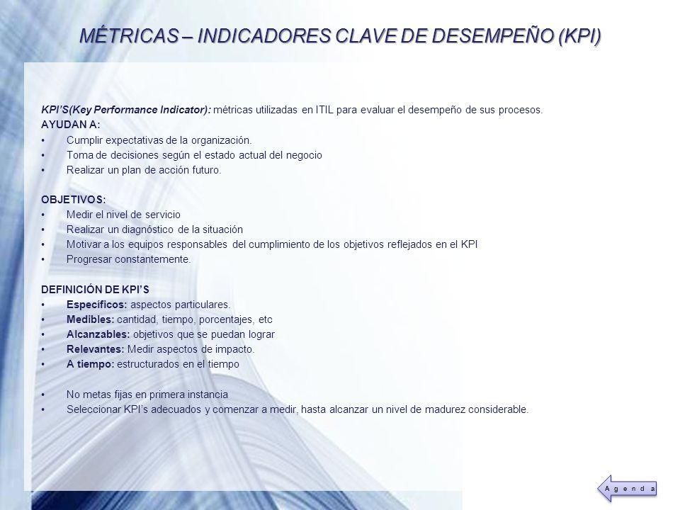 MÉTRICAS – INDICADORES CLAVE DE DESEMPEÑO (KPI)