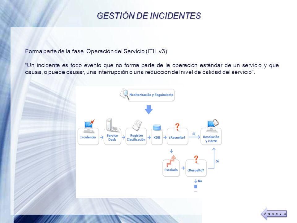 GESTIÓN DE INCIDENTES Forma parte de la fase Operación del Servicio (ITIL v3).
