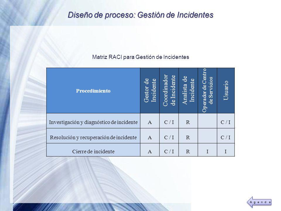 Diseño de proceso: Gestión de Incidentes