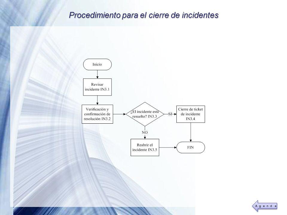 Procedimiento para el cierre de incidentes