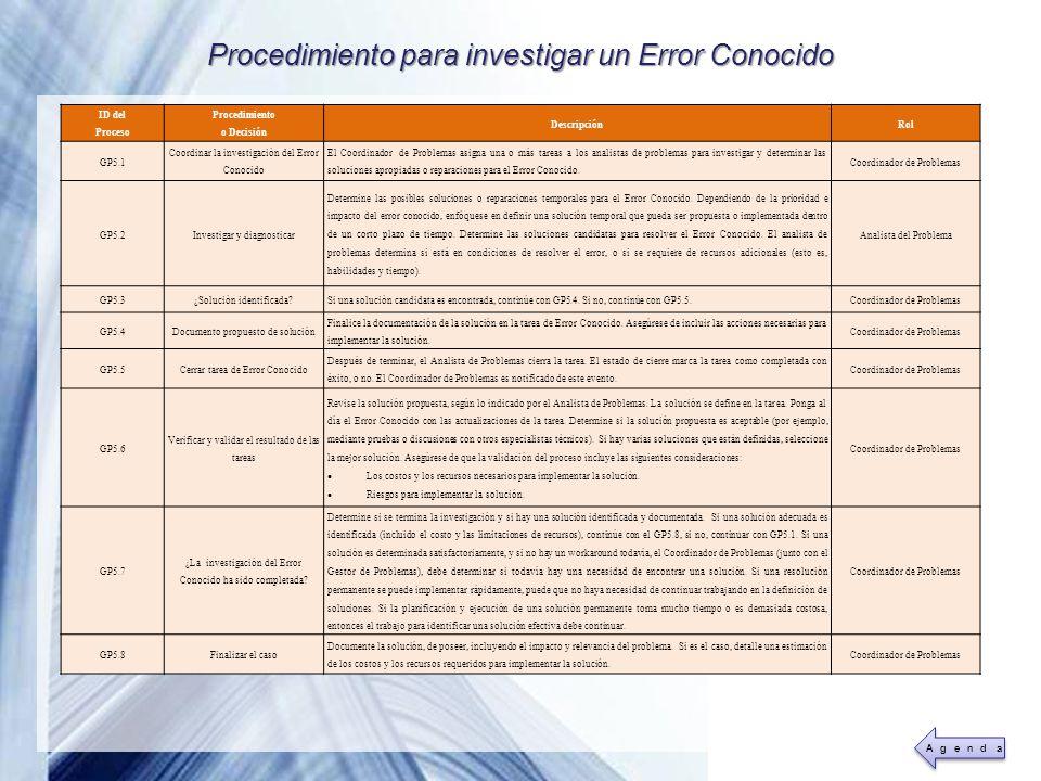 Procedimiento para investigar un Error Conocido