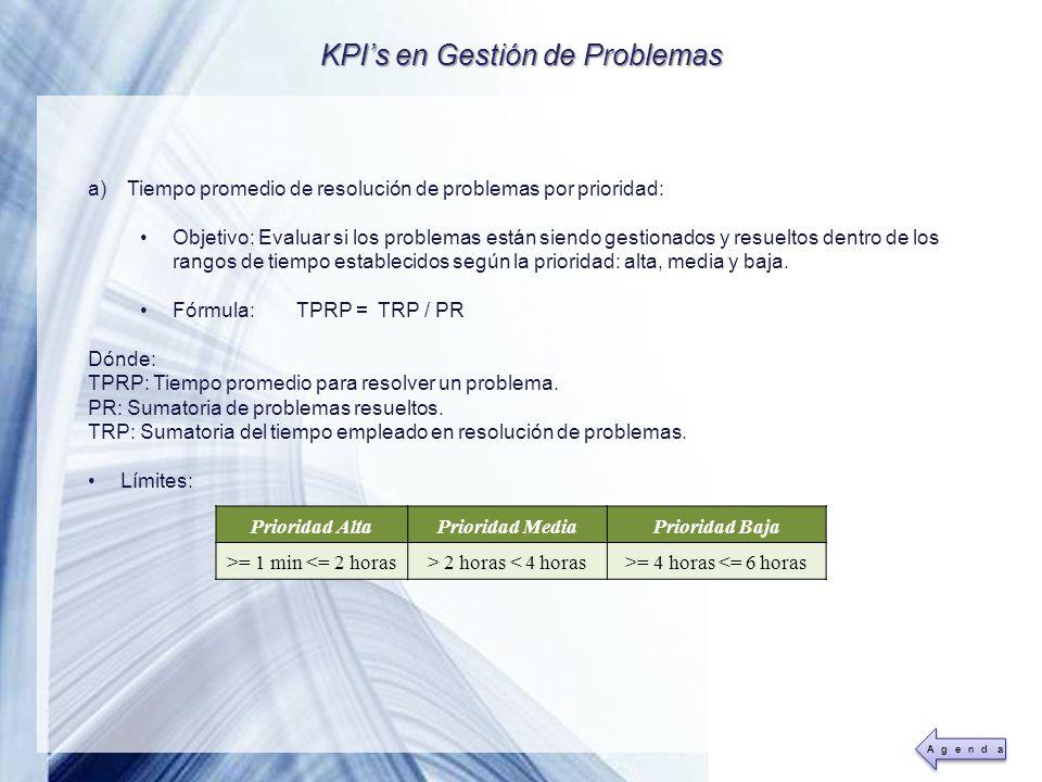 KPI's en Gestión de Problemas