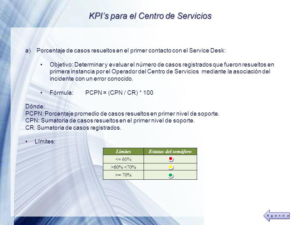 KPI's para el Centro de Servicios