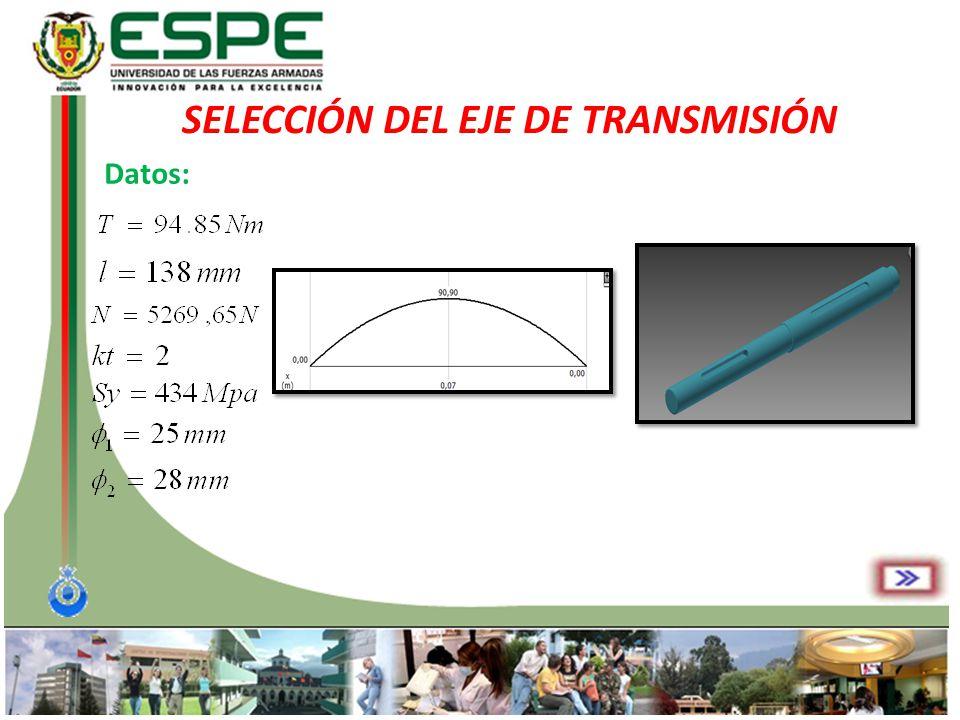 SELECCIÓN DEL EJE DE TRANSMISIÓN