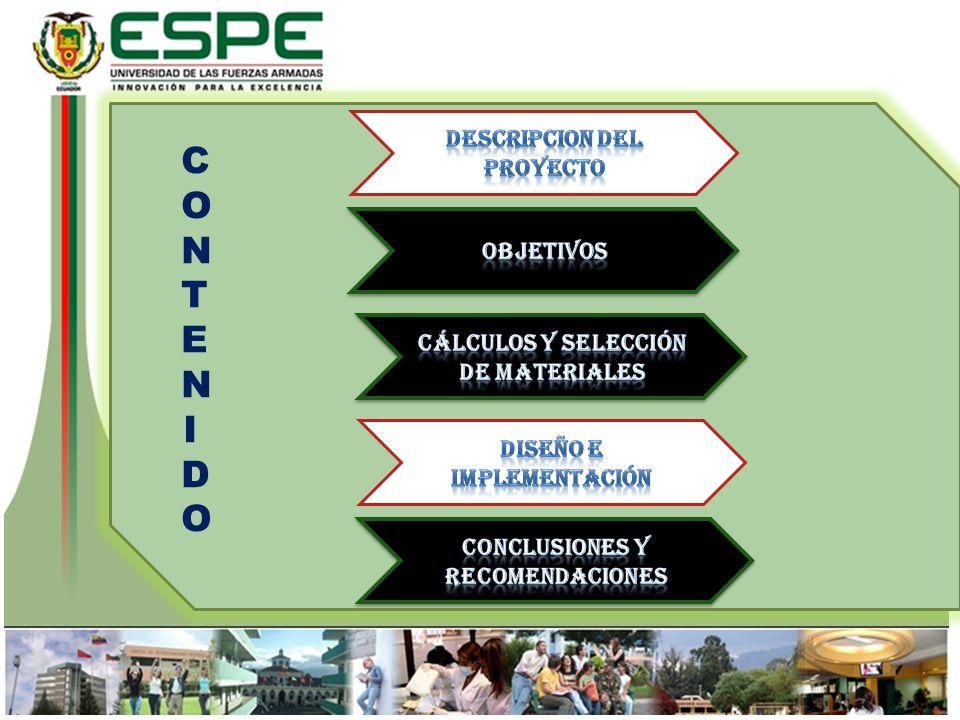 CONTENIDO Descripcion del proyecto OBJETIVOS