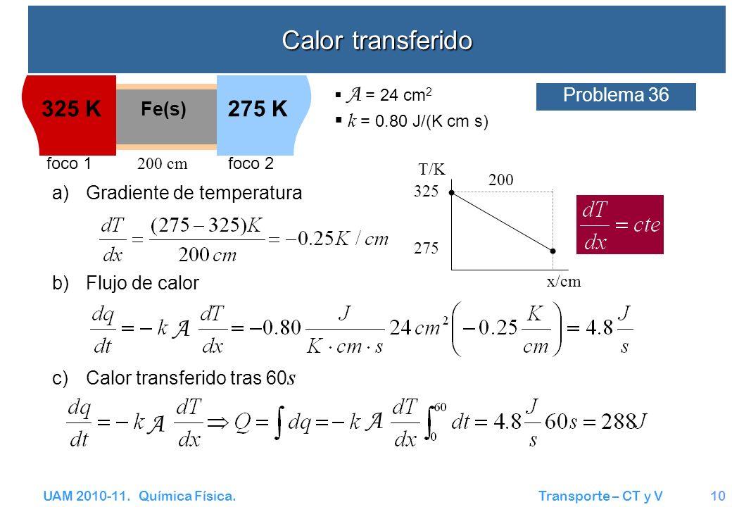 Calor transferido A A A 325 K 275 K Problema 36 k = 0.80 J/(K cm s)