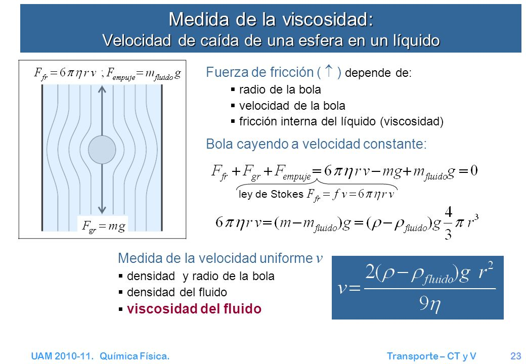 Medida de la viscosidad: Velocidad de caída de una esfera en un líquido