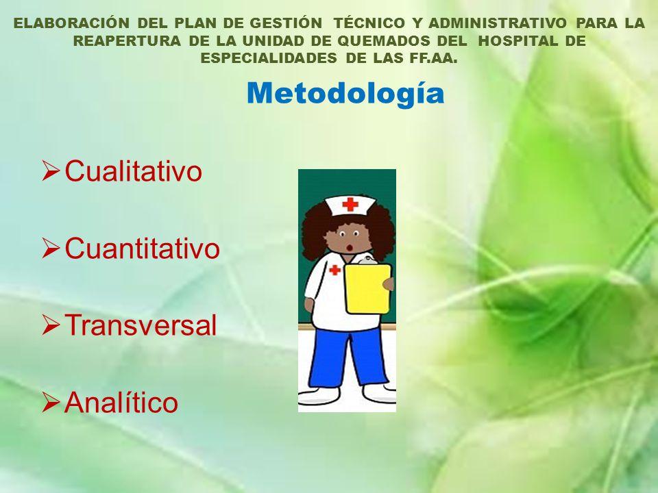 Metodología Cualitativo Cuantitativo Transversal Analítico
