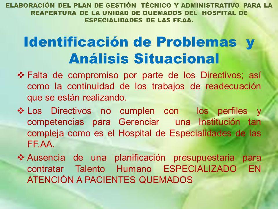 Identificación de Problemas y Análisis Situacional