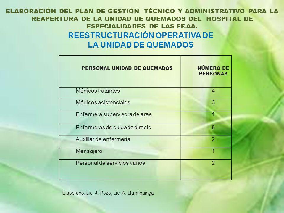 REESTRUCTURACIÓN OPERATIVA DE LA UNIDAD DE QUEMADOS