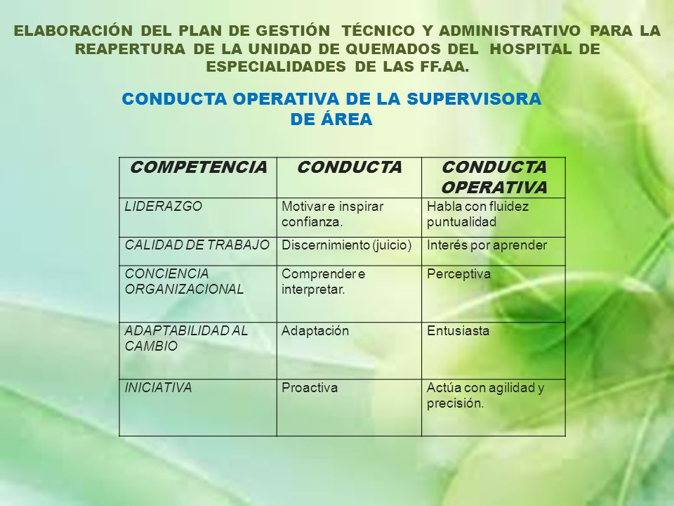CONDUCTA OPERATIVA DE LA SUPERVISORA DE ÁREA