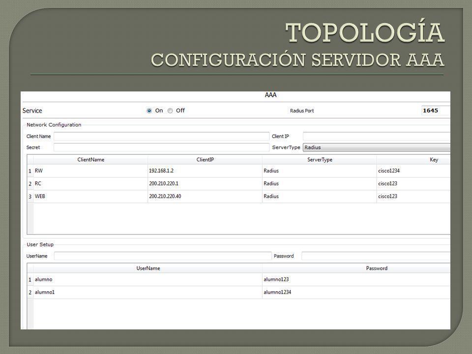 TOPOLOGÍA CONFIGURACIÓN SERVIDOR AAA