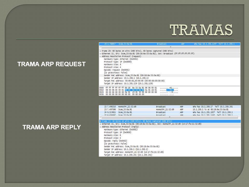 TRAMAS TRAMA ARP REQUEST TRAMA ARP REPLY