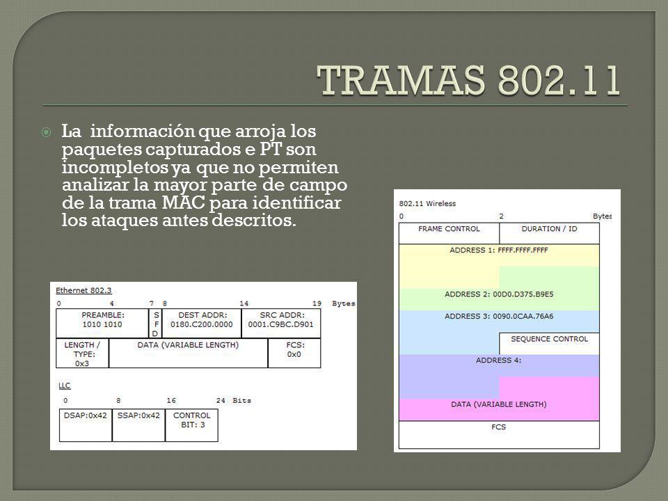 TRAMAS 802.11