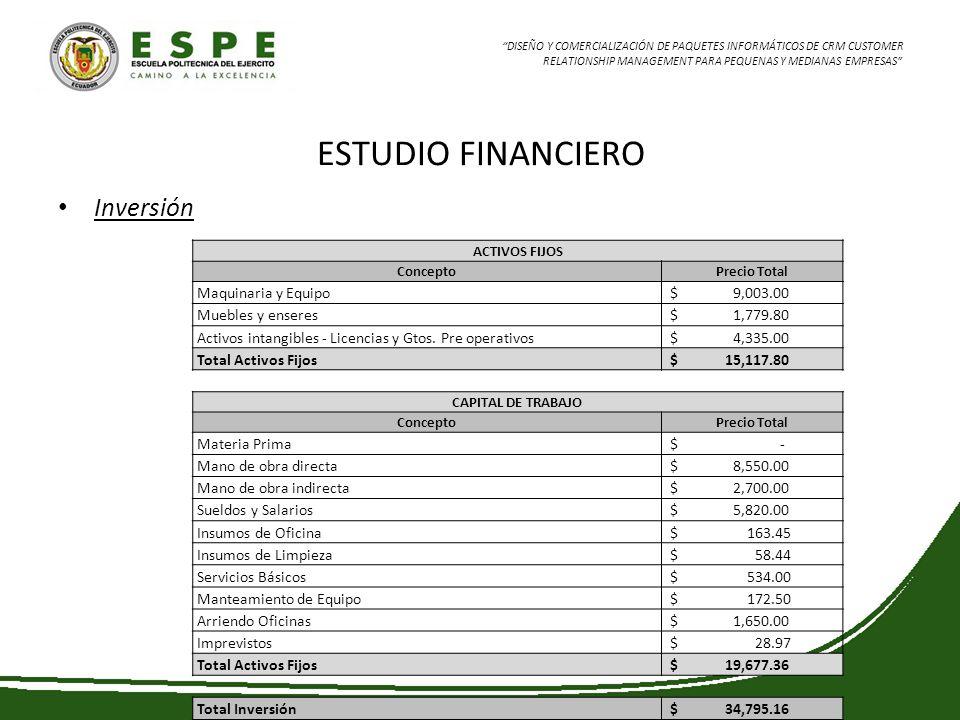 ESTUDIO FINANCIERO Inversión Maquinaria y Equipo $ 9,003.00