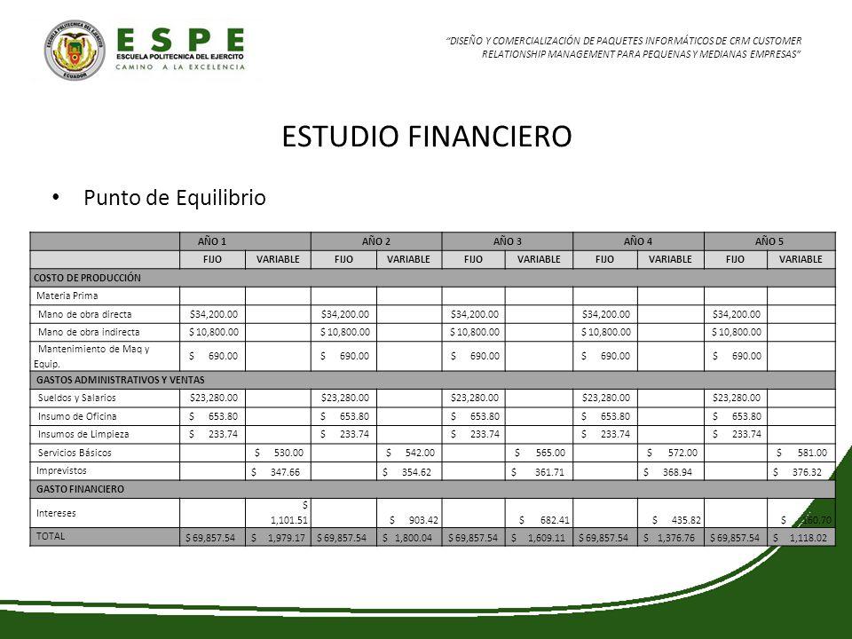 ESTUDIO FINANCIERO Punto de Equilibrio AÑO 1 AÑO 2 AÑO 3 AÑO 4 AÑO 5