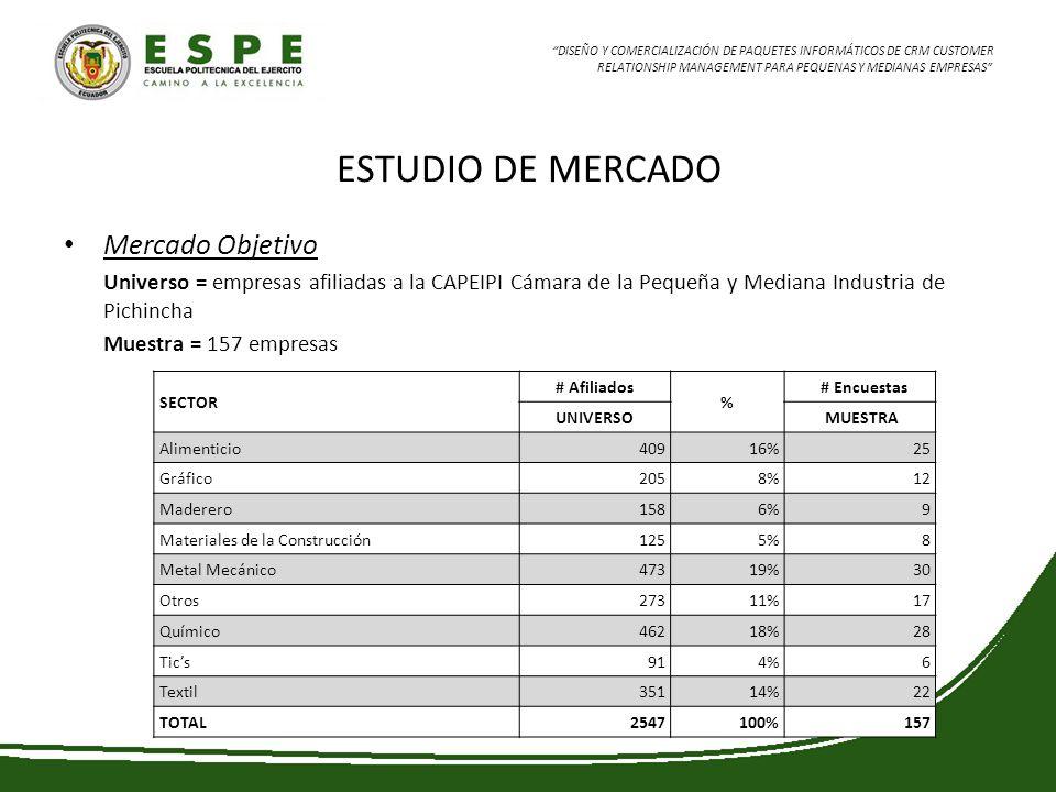 ESTUDIO DE MERCADO Mercado Objetivo