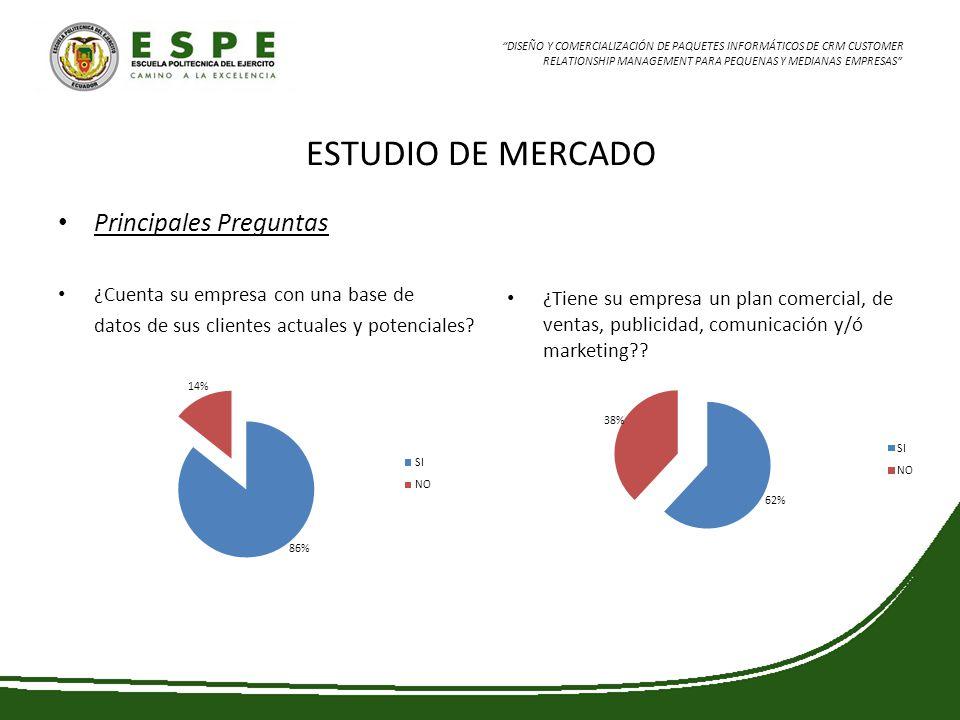 ESTUDIO DE MERCADO Principales Preguntas