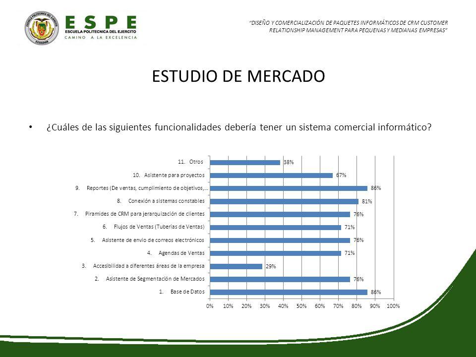 ESTUDIO DE MERCADO ¿Cuáles de las siguientes funcionalidades debería tener un sistema comercial informático
