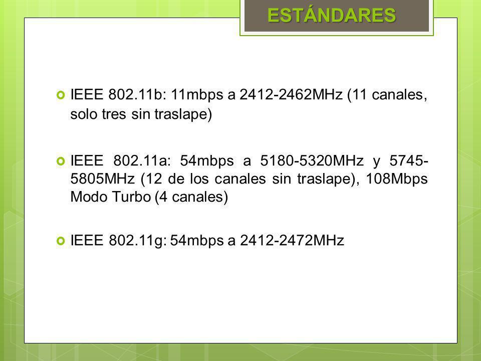 ESTÁNDARES IEEE 802.11b: 11mbps a 2412-2462MHz (11 canales, solo tres sin traslape)