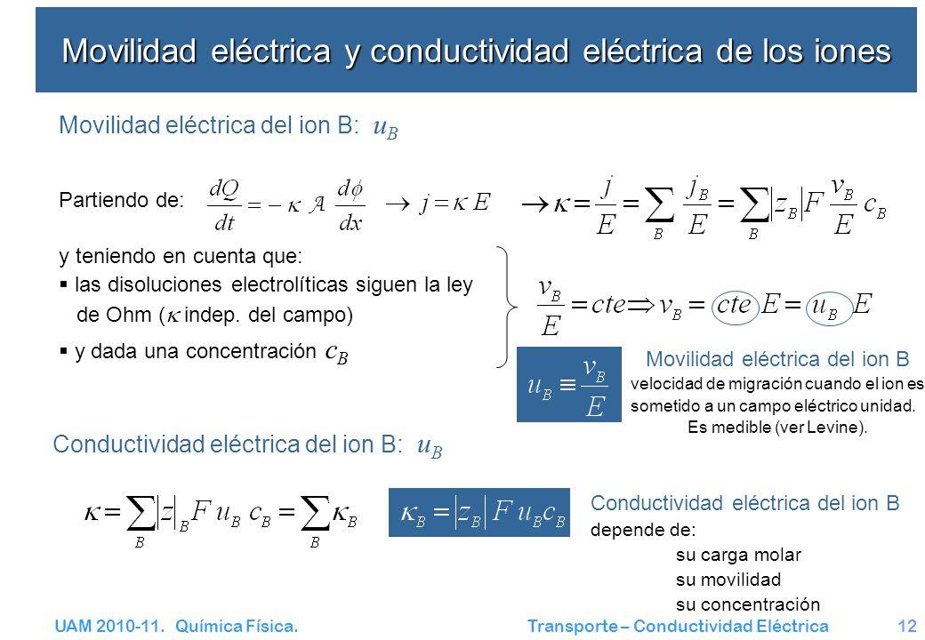 Movilidad eléctrica y conductividad eléctrica de los iones