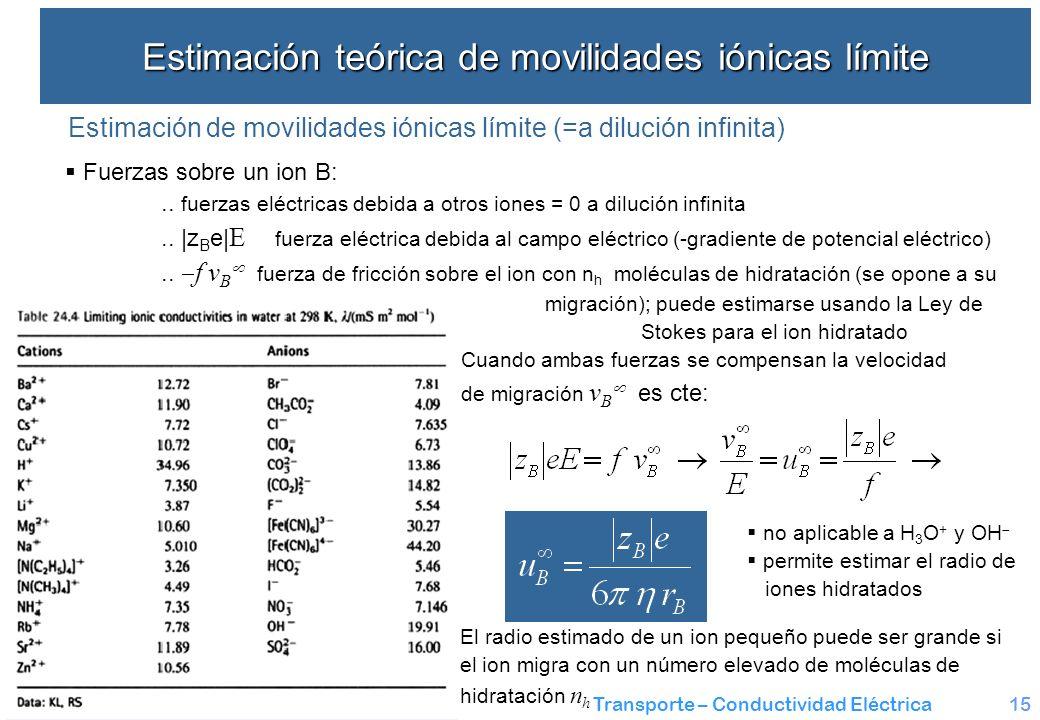 Estimación teórica de movilidades iónicas límite