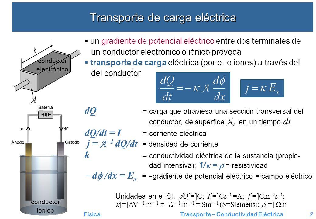 Transporte de carga eléctrica