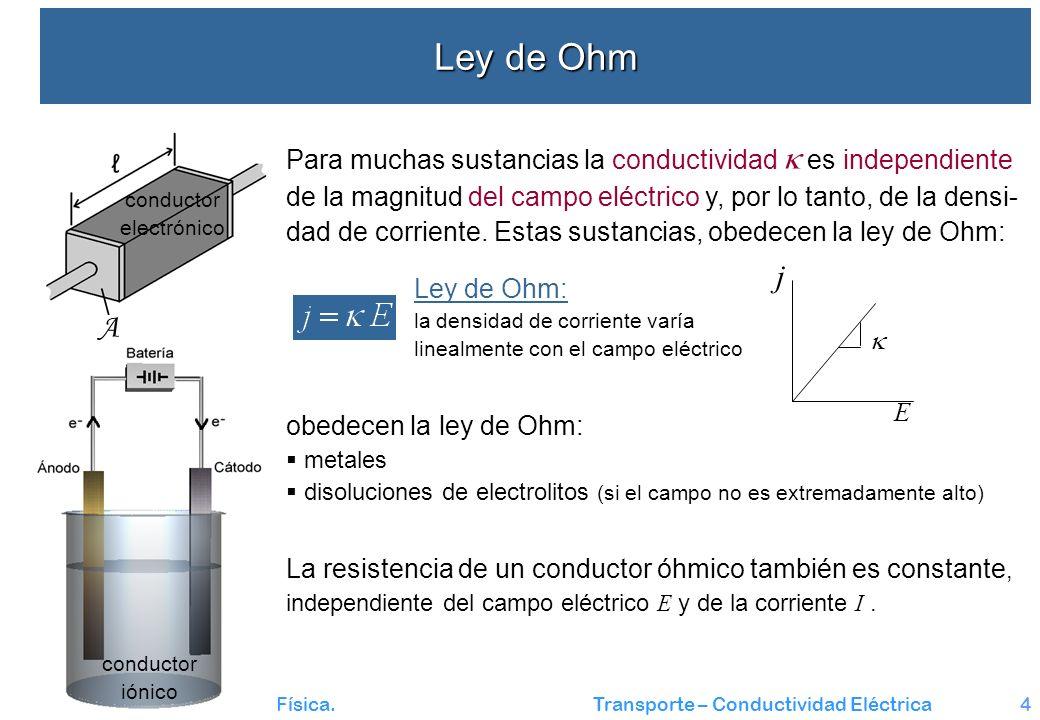 Ley de Ohm conductor. electrónico. A.