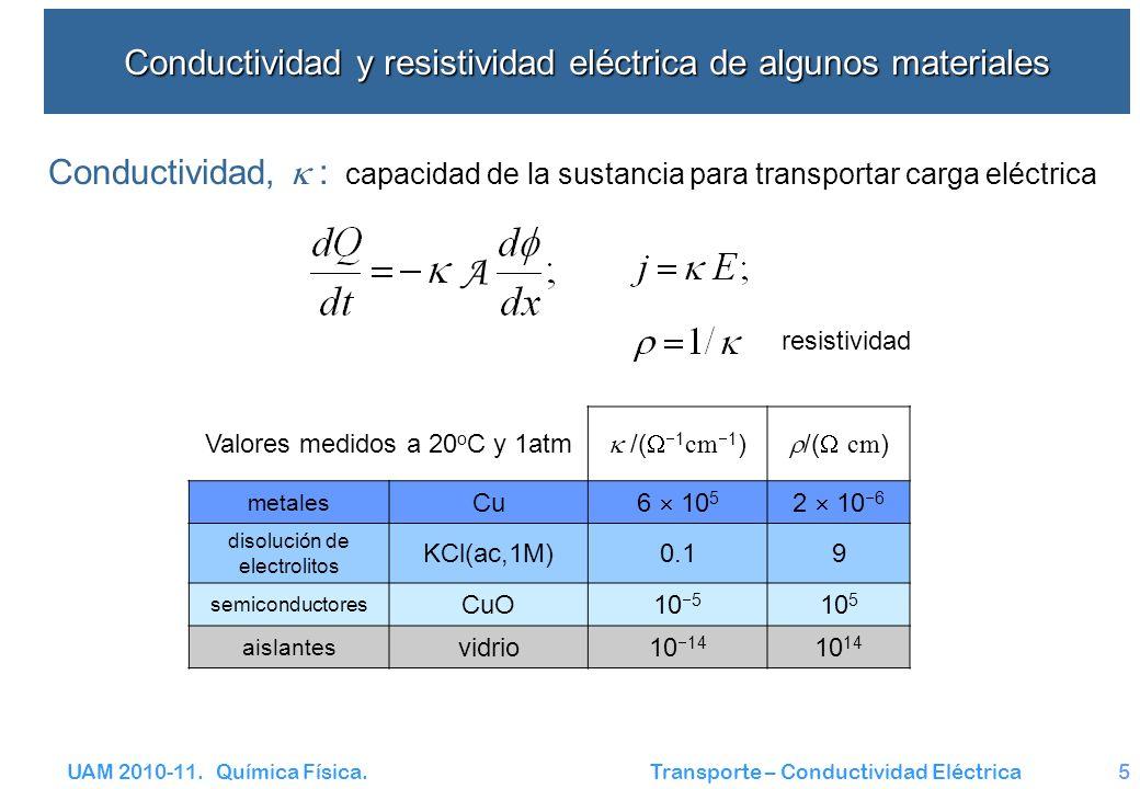 Conductividad y resistividad eléctrica de algunos materiales