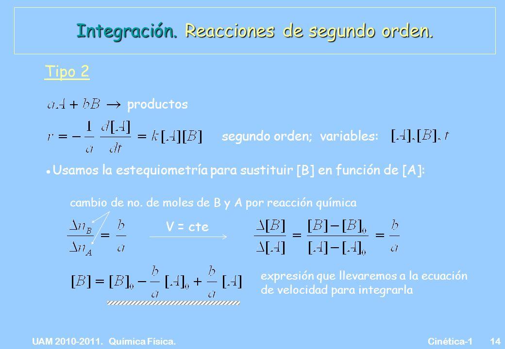 Integración. Reacciones de segundo orden.