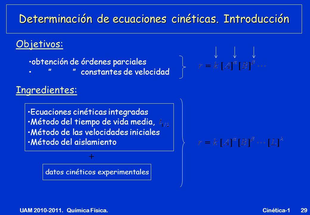Determinación de ecuaciones cinéticas. Introducción