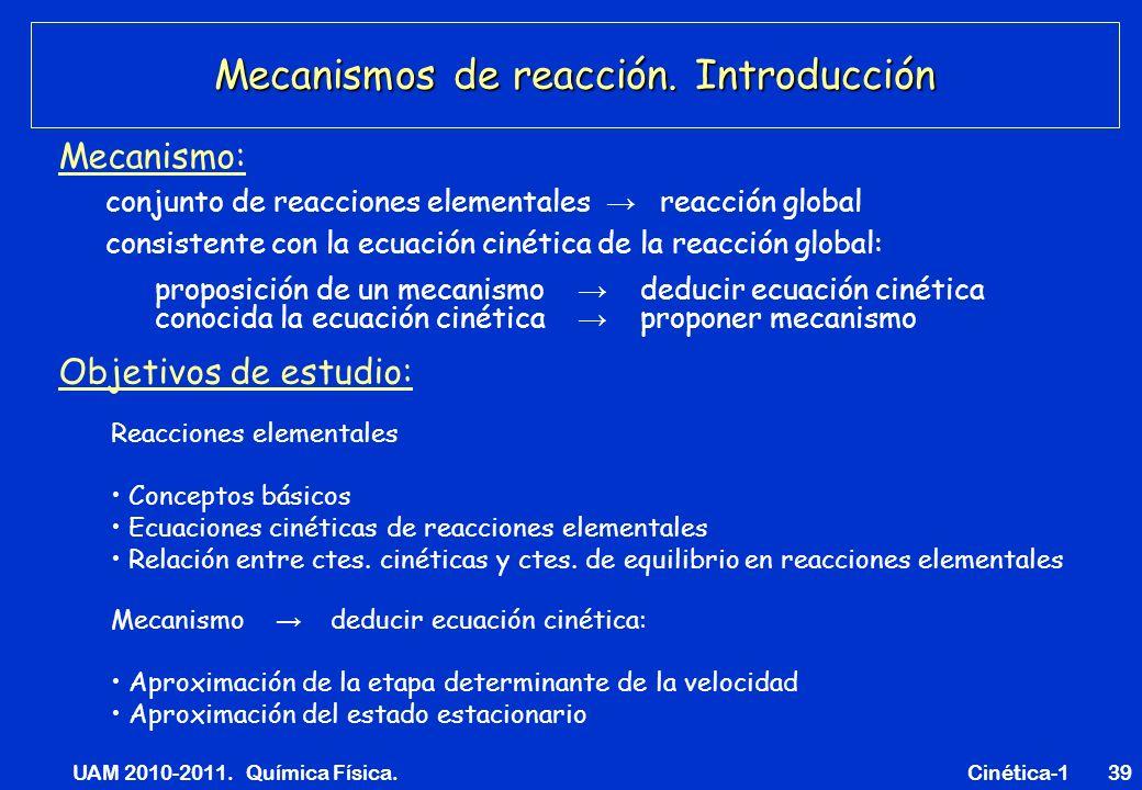 Mecanismos de reacción. Introducción