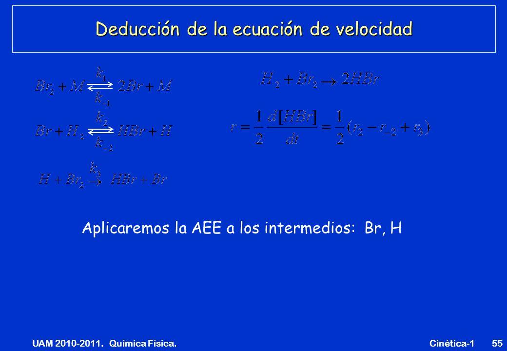 Deducción de la ecuación de velocidad