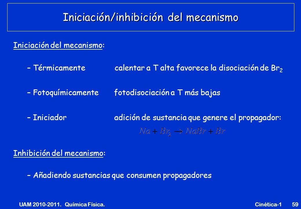 Iniciación/inhibición del mecanismo